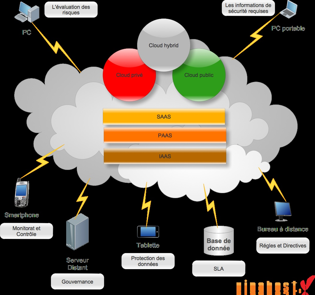 vinahost-The-history-of-cloud-servers-VSP-Vietnam-2