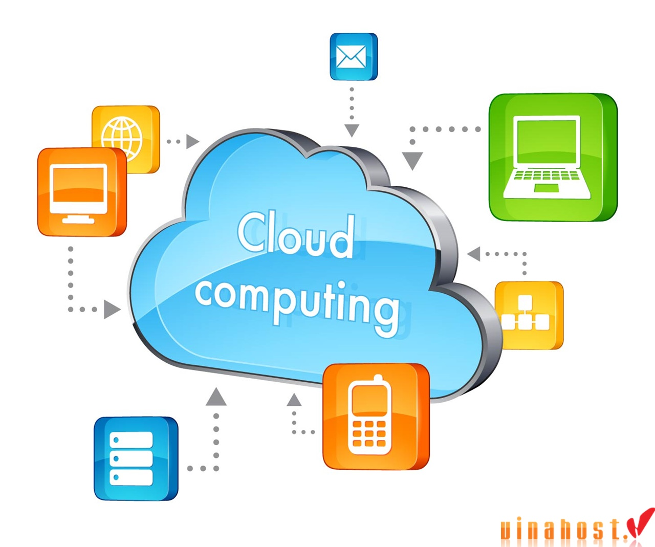 vinahost-Cloud-servers-Vietnam-security-What-enterprises-should-know-part-1-2